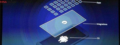 Android: Vũ khí Facebook dùng để chống lại Google 1